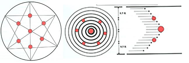 اندازه گیری جریان سیال